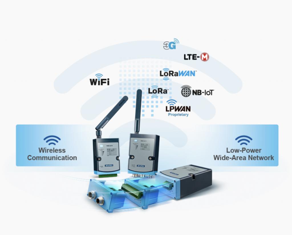 Ethernet LAN ADVANTECH